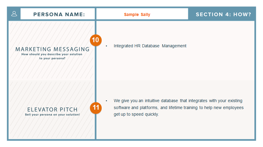Buyer Persona Messaging