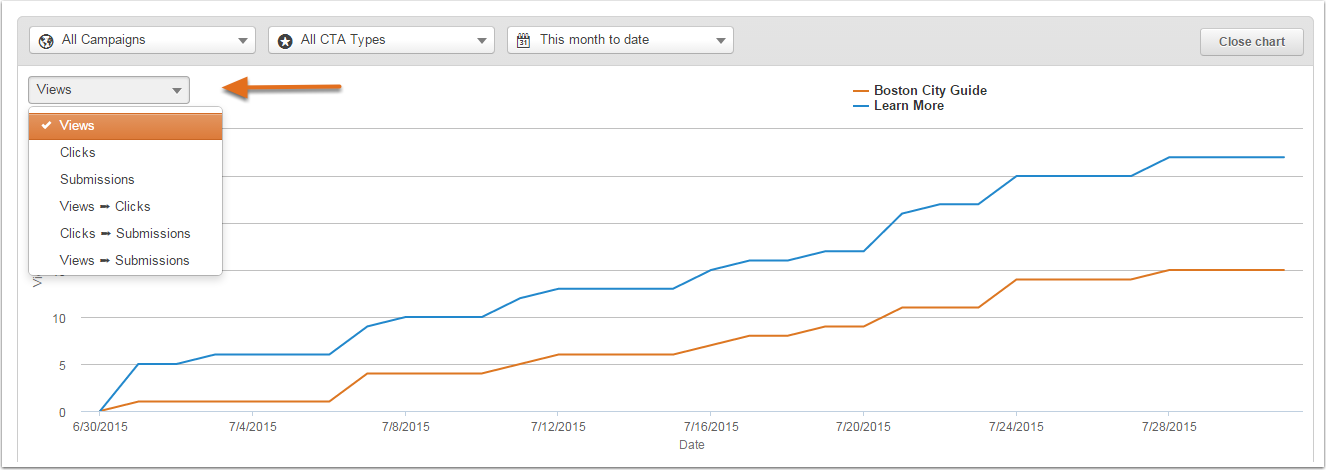 CTA_Data_Compare_Hubspot
