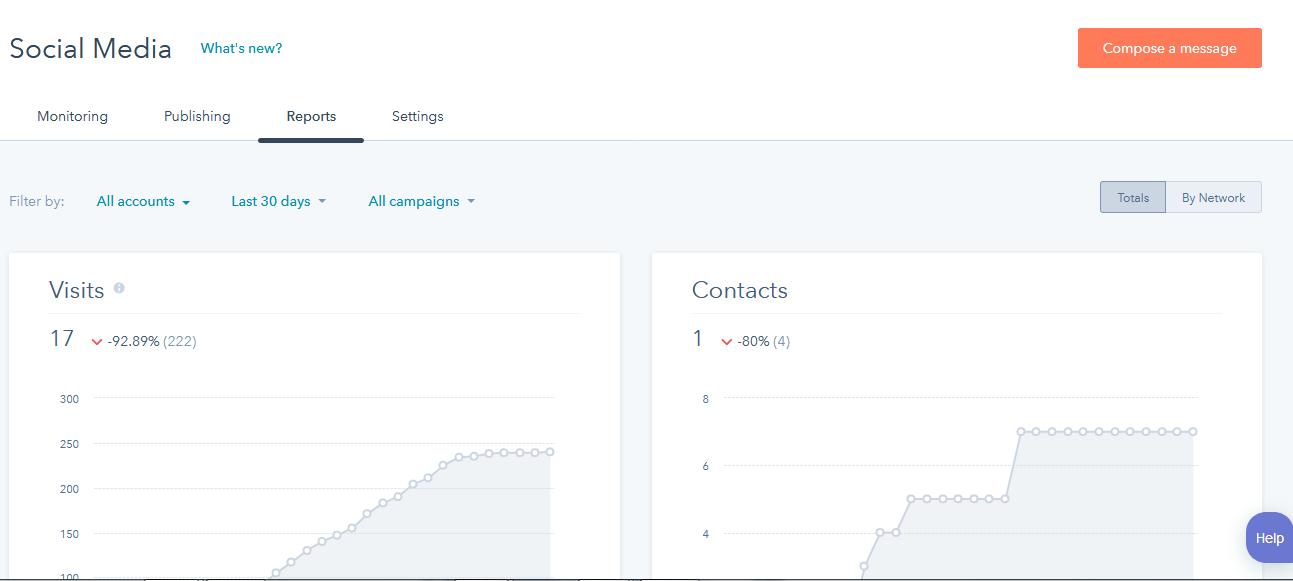 Hubspot - Social Media Reports.png