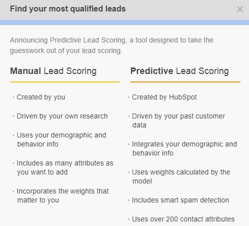 Predictive Lead Scoring HubSpot.png