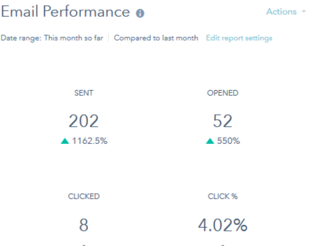 Reports dashboard(3).png