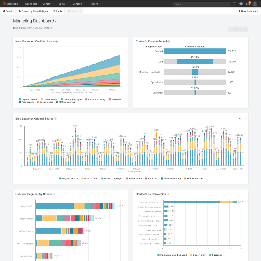 hubspot-analytics.png
