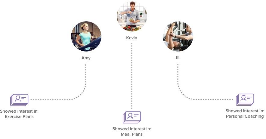 infusionsoft-segmentation