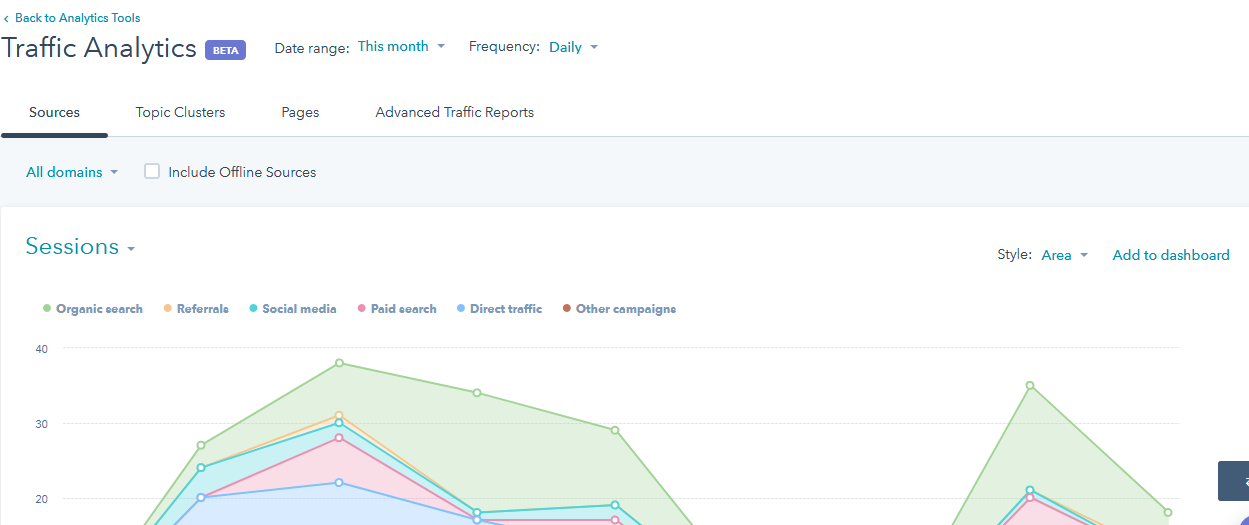 Hubspot - Traffic Analytics.png