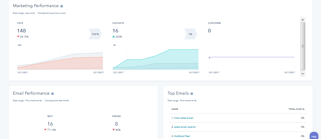 Reports dashboard(1).png